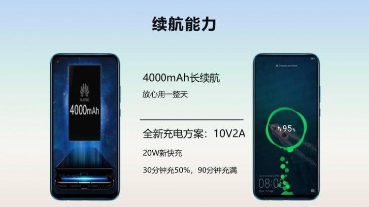 گوشی Nova 5i Pro