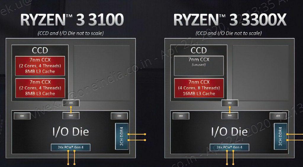 AMD-Ryzen-3-3300X-vs-3100