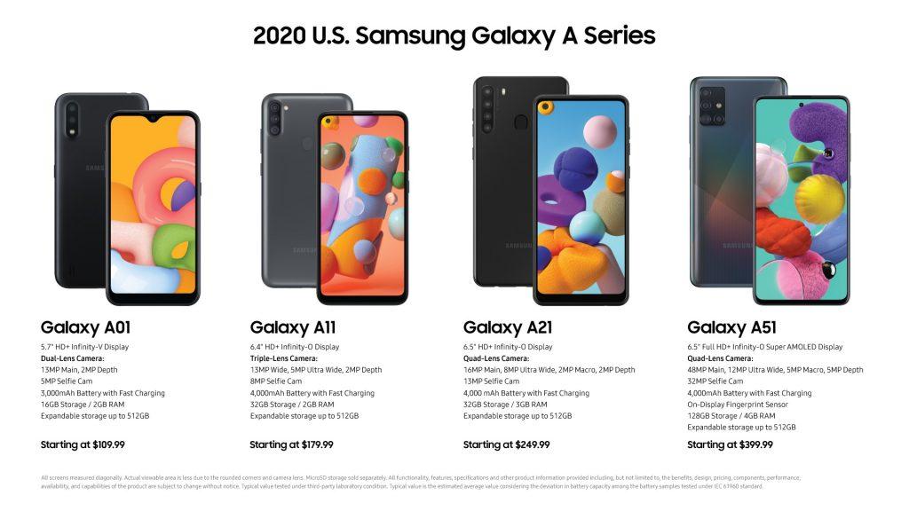سامسونگ گوشیهای گلکسی A71 5G و گلکسی A21