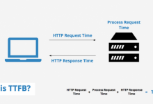 Photo of کاهش TTFB به منظور بهبود بارگذاری صفحات وردپرس